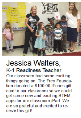 K1 Readiness gr ph